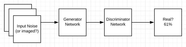 Generator NW